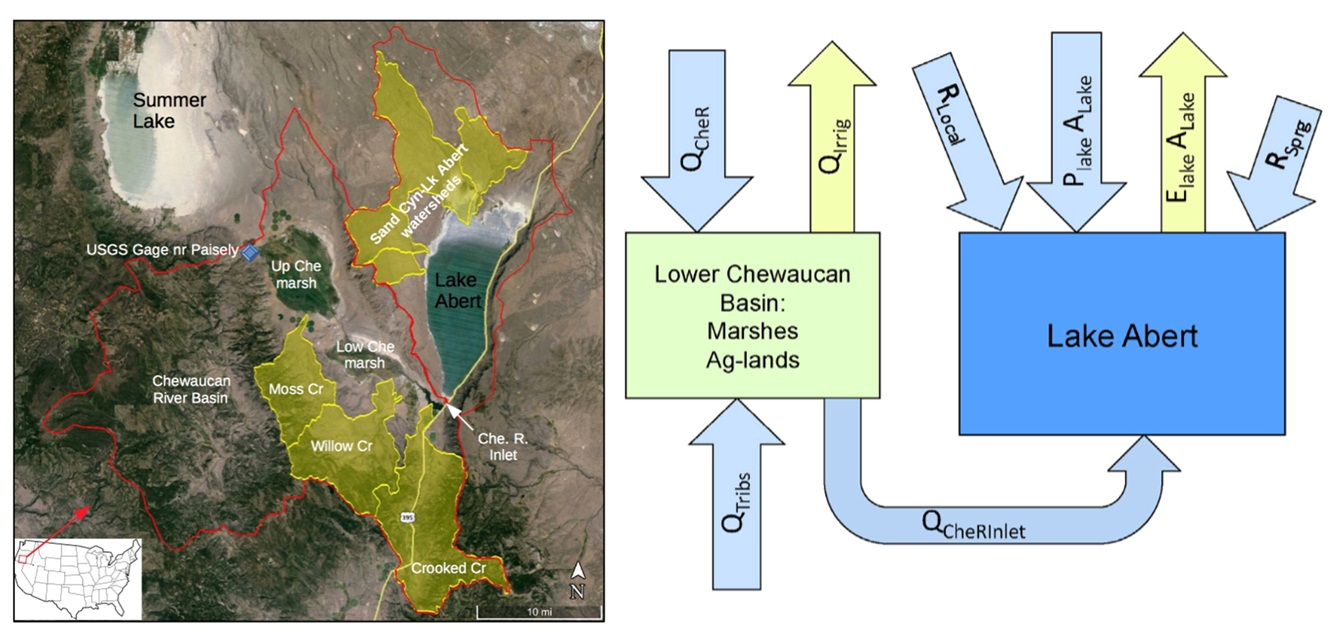 Location map of the lake and schematic of water balance for lake Abert